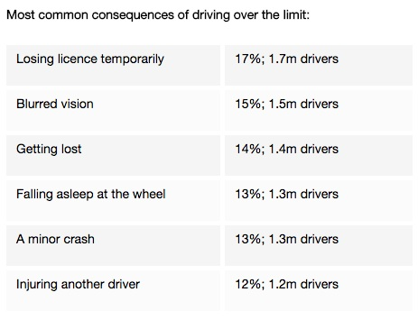 drunk driving is an example of