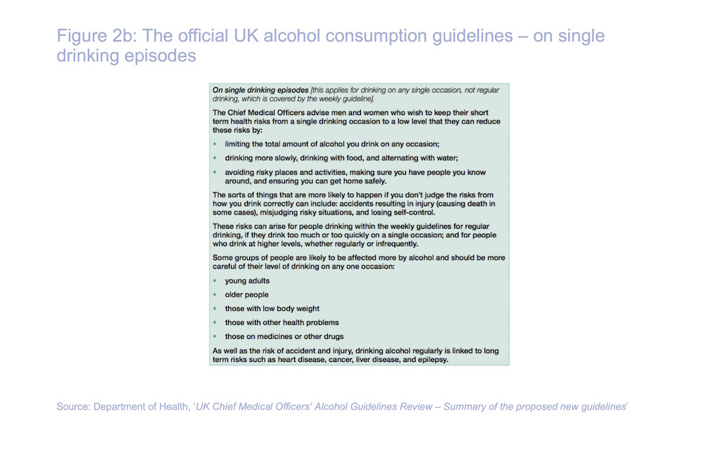 A good measure units and drinking guidelines ias the new guidelines replace a set of recommendations that were originally based on evidence submitted in a report by the royal college of physicians rcp to ccuart Images