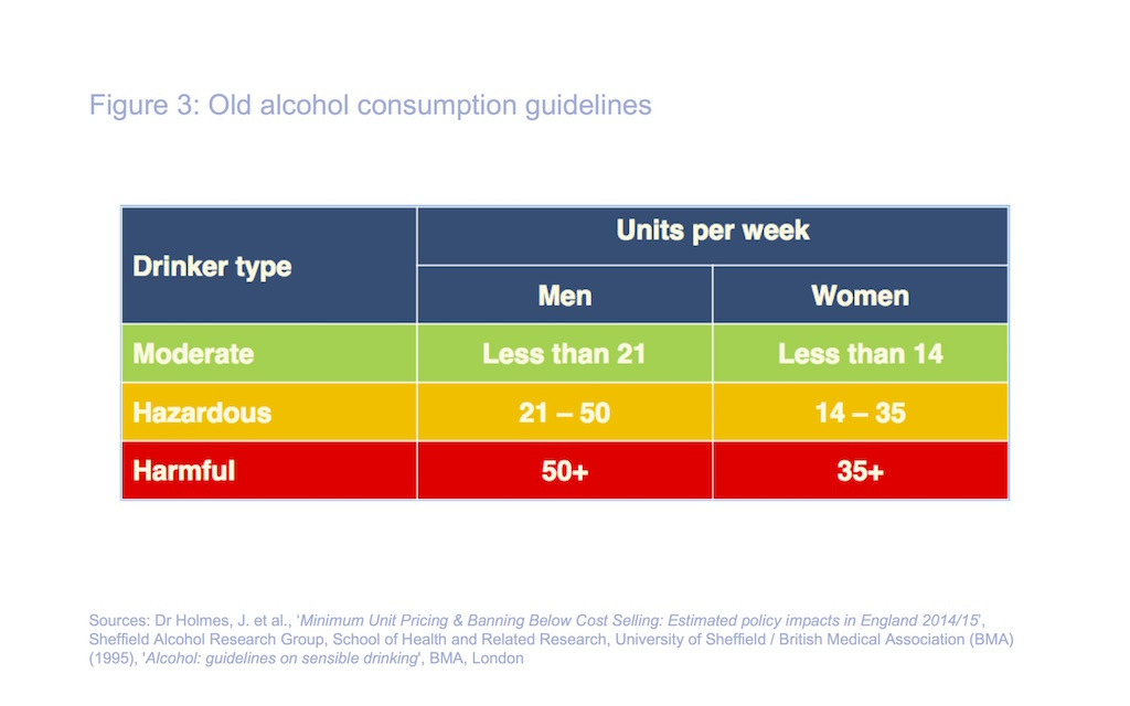 A good measure units and drinking guidelines ias the 1995 report also extended the reach of the original recommendations to include guidance for pregnant women they were warned against drinking alcohol ccuart Images