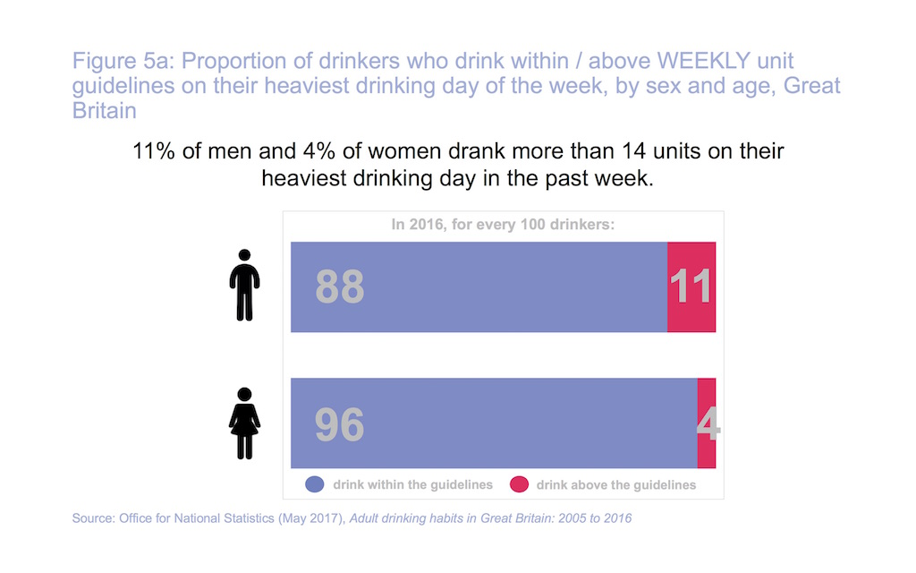 Alcohol Gender And Drinking Problems