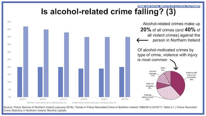 causes of crime uk