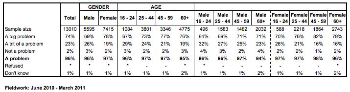 Public perceptions of crime - IAS