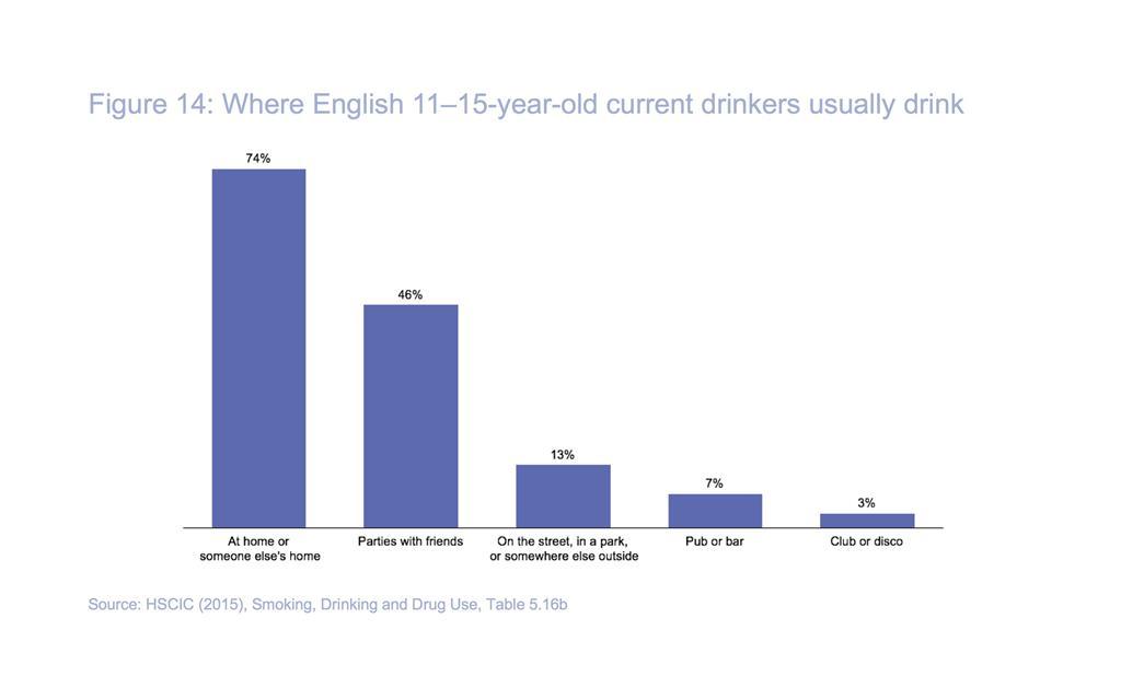 azian-current-teen-drinkers-got