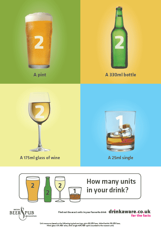 How many units of alcohol in a bottle of wine