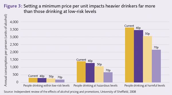 Scotland's alcohol pricing move shows again the good that devolution can do