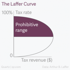 The dangerous mirage of the whisky Laffer curve