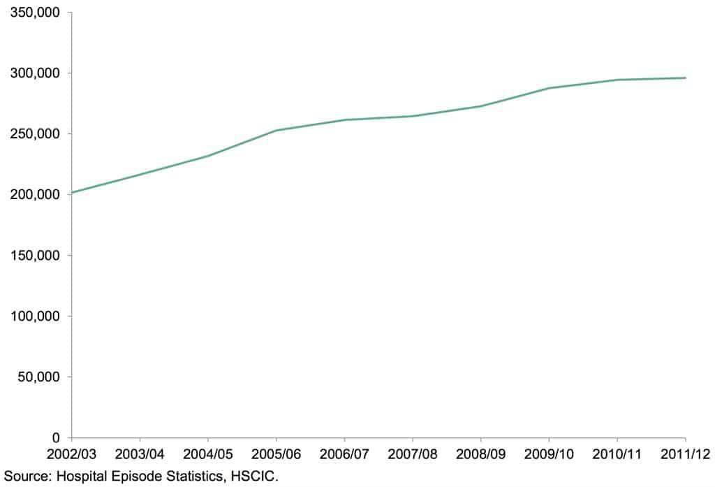 Public Health England to change headline alcohol statistics