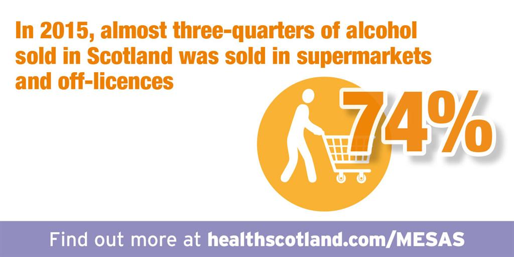 Scottish alcohol sales on the increase again