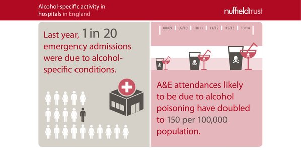 'Stark challenge' for NHS from alcohol consumption