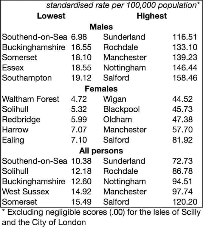 Description: Macintosh HD:Users:habibkadiri:Documents:Publications:Public Health England:Liver Disease Profiles (October 2014):Hospital admission rate for alcoholic liver disease, 2012/13.jpg