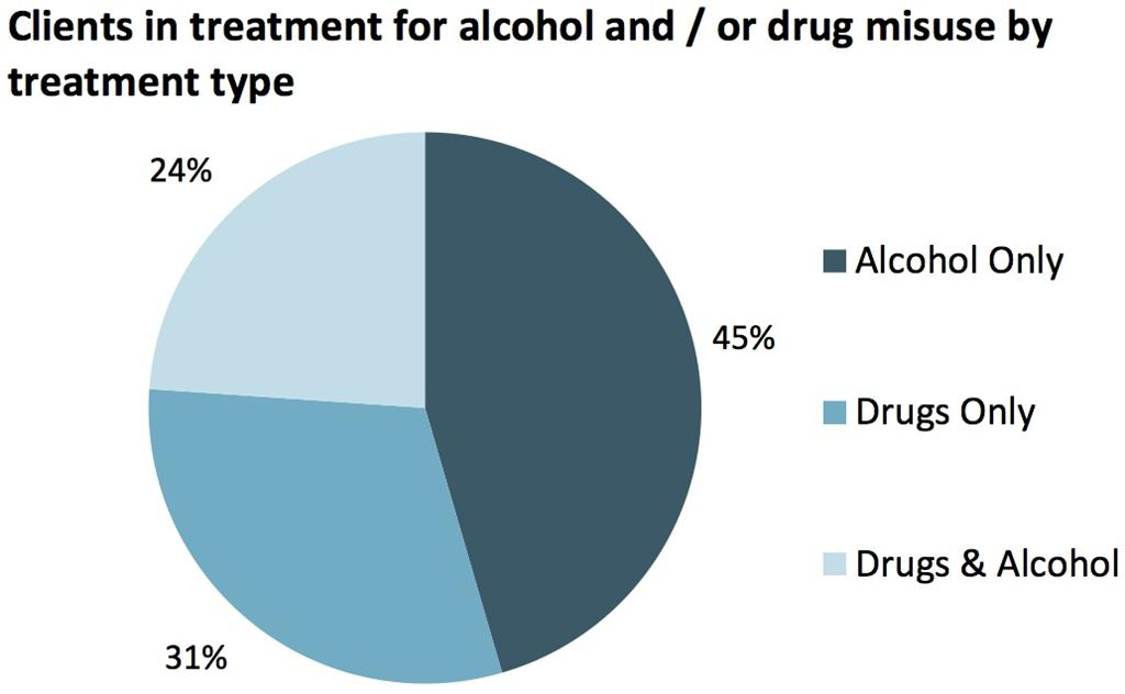NI Census: Alcohol treatment users on the rise
