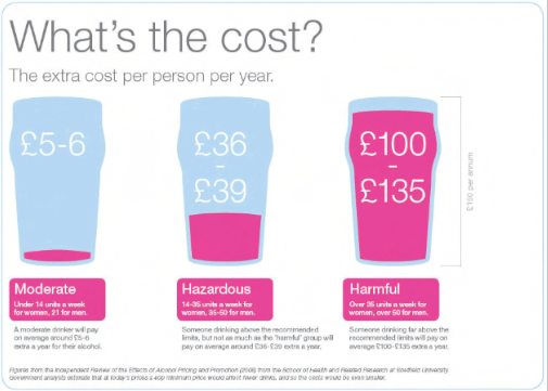 Description: Whats the cost
